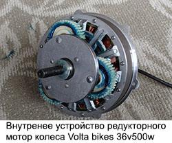 внутренее устройство редукторного мотор колеса Volta bikes 36v500w