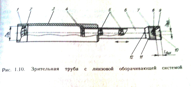 Как сделать простейший телескоп своими руками all-he 35