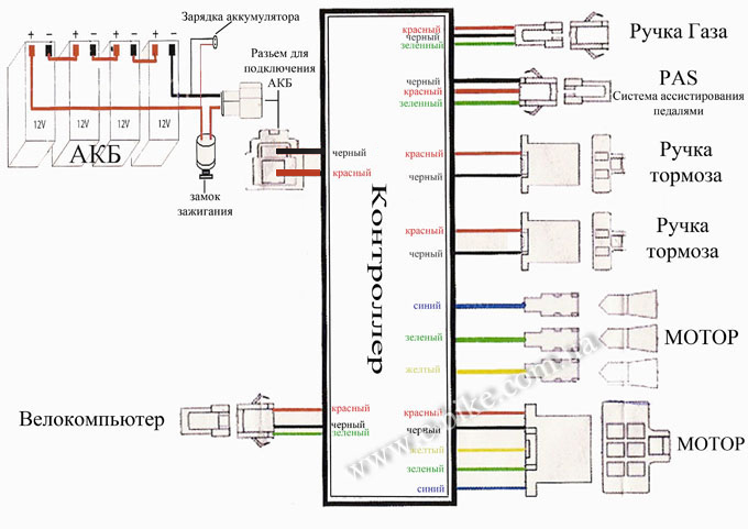 Схема подключения контроллера мотор колес