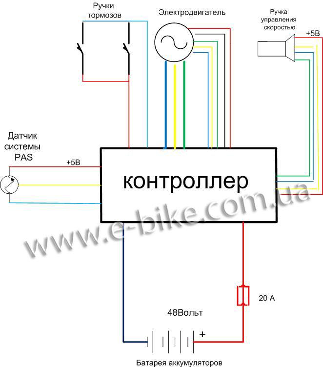 схема электросборки мотор