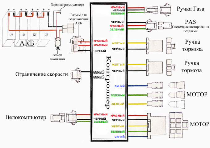 схема подключения к контроллеру стандарт